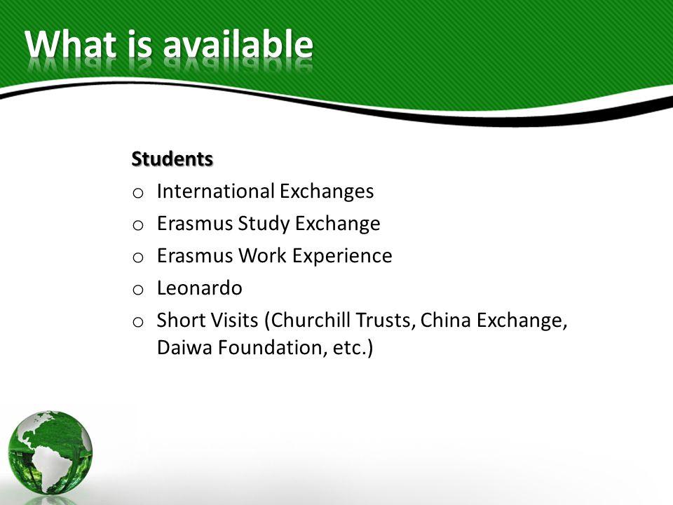 Students o International Exchanges o Erasmus Study Exchange o Erasmus Work Experience o Leonardo o Short Visits (Churchill Trusts, China Exchange, Dai