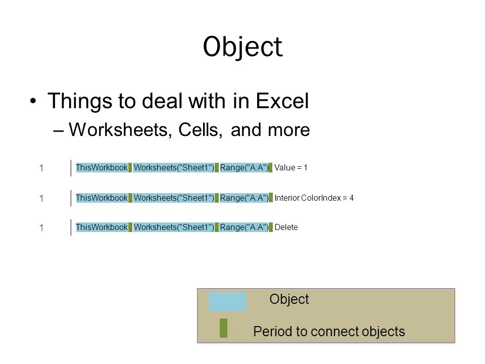 Things to deal with in Excel –Worksheets, Cells, and more Object Period to connect objects Object Period to connect objects 1 ThisWorkbook.