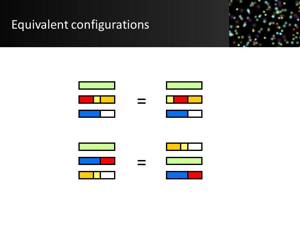 Equivalent configurations = =