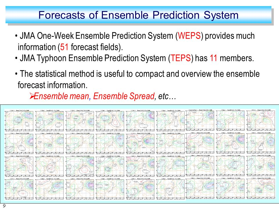 10 Ensemble mean forecast is average of all ensemble forecasts.