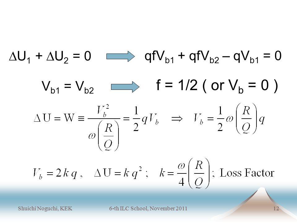 Shuichi Noguchi, KEK6-th ILC School, November 201112  U 1 +  U 2 = 0 qfV b1 + qfV b2 – qV b1 = 0 f = 1/2 ( or V b = 0 ) V b1 = V b2