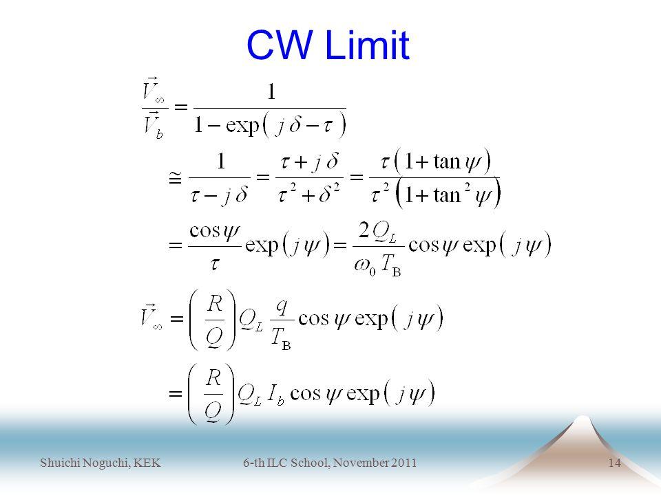 Shuichi Noguchi, KEK6-th ILC School, November 201114 CW Limit