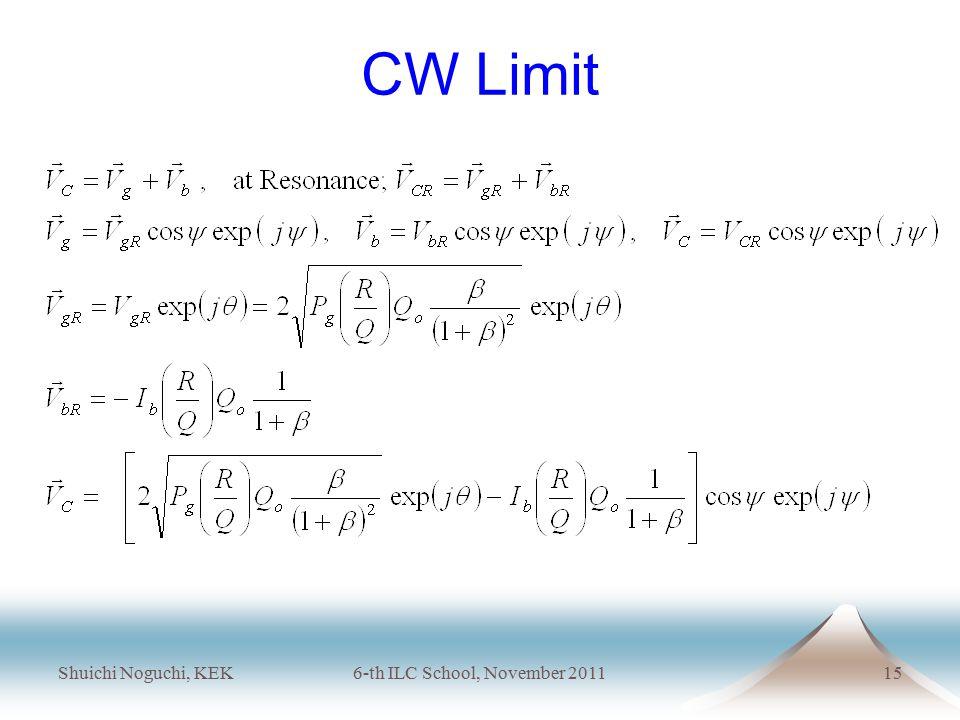 Shuichi Noguchi, KEK6-th ILC School, November 201115 CW Limit