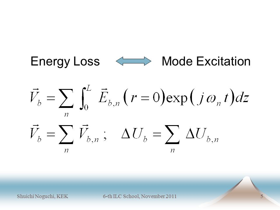 Shuichi Noguchi, KEK6-th ILC School, November 20115 Energy Loss Mode Excitation