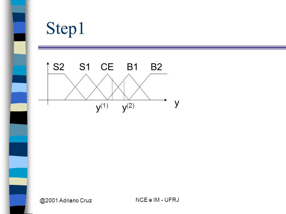 @2001 Adriano Cruz NCE e IM - UFRJ Step1 y B1B2CES1S2 y (1) y (2)