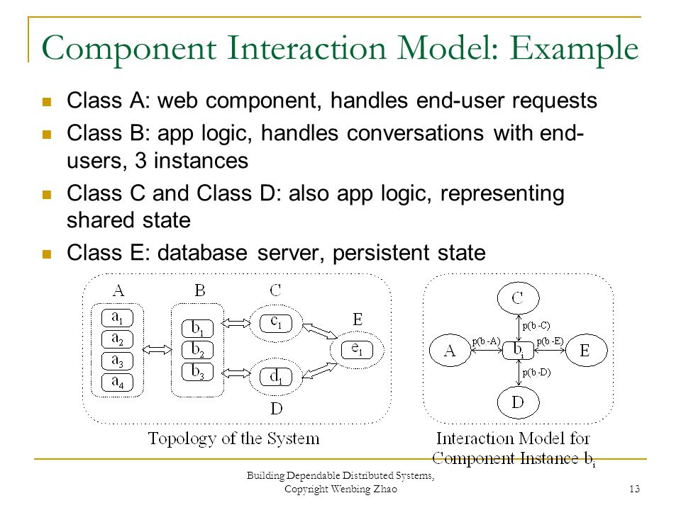 Component Interaction Model: Example Class A: web component, handles end-user requests Class B: app logic, handles conversations with end- users, 3 instances Class C and Class D: also app logic, representing shared state Class E: database server, persistent state Building Dependable Distributed Systems, Copyright Wenbing Zhao 13