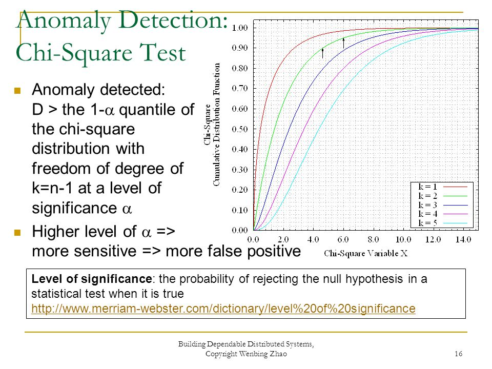 Anomaly Detection: Chi-Square Test Anomaly detected: D > the 1-  quantile of the chi-square distribution with freedom of degree of k=n-1 at a level of significance  Higher level of  => more sensitive => more false positive Level of significance: the probability of rejecting the null hypothesis in a statistical test when it is true http://www.merriam-webster.com/dictionary/level%20of%20significance Building Dependable Distributed Systems, Copyright Wenbing Zhao 16