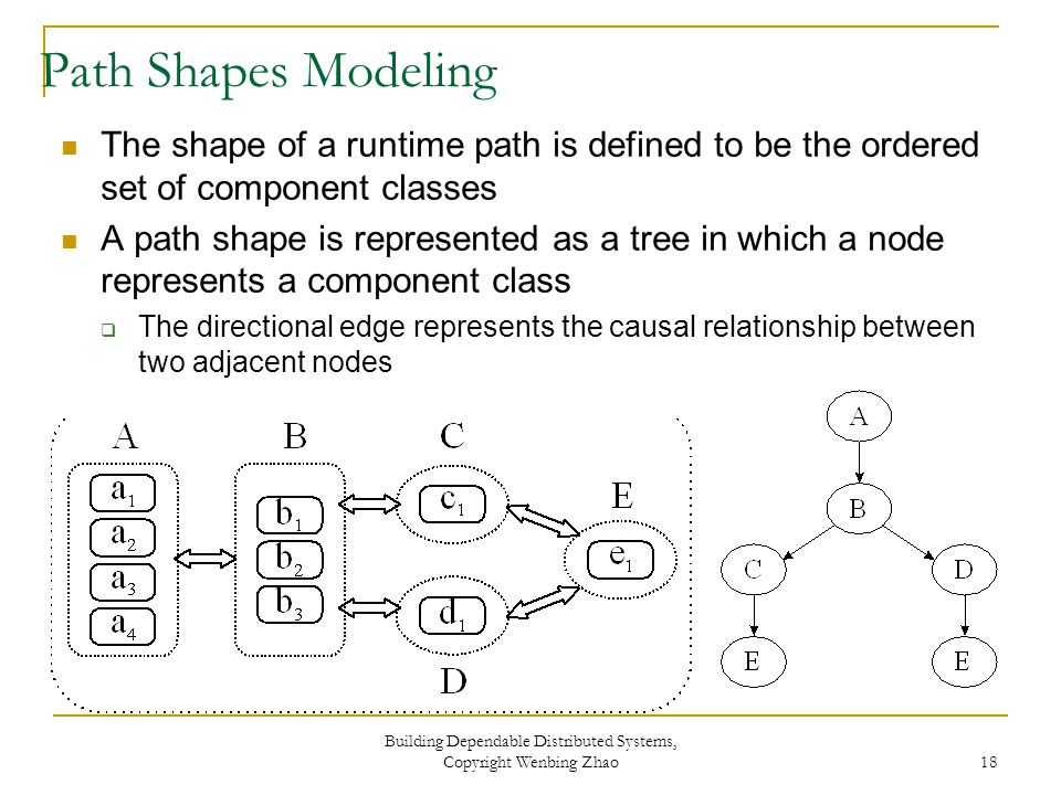 Path Shapes Modeling The shape of a runtime path is defined to be the ordered set of component classes A path shape is represented as a tree in which a node represents a component class  The directional edge represents the causal relationship between two adjacent nodes Building Dependable Distributed Systems, Copyright Wenbing Zhao 18