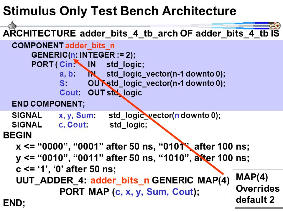 CWRU EECS 317 Stimulus Only Test Bench Architecture ARCHITECTURE adder_bits_4_tb_arch OF adder_bits_4_tb IS COMPONENT adder_bits_n GENERIC(n: INTEGER