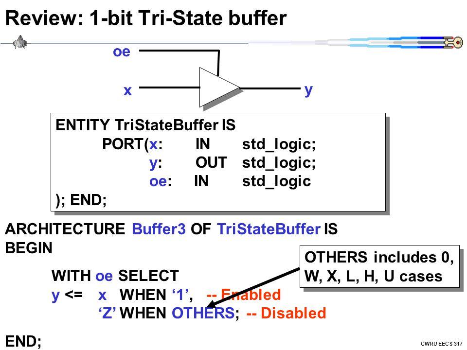 CWRU EECS 317 Review: 1-bit Tri-State buffer oe y x ENTITY TriStateBuffer IS PORT(x:INstd_logic; y:OUTstd_logic; oe: INstd_logic ); END; ARCHITECTURE