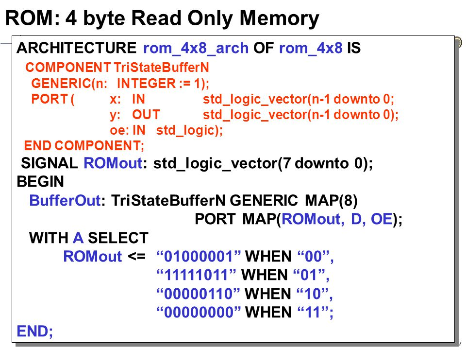CWRU EECS 317 ROM: 4 byte Read Only Memory ARCHITECTURE rom_4x8_arch OF rom_4x8 IS COMPONENT TriStateBufferN GENERIC(n: INTEGER := 1); PORT (x: IN std