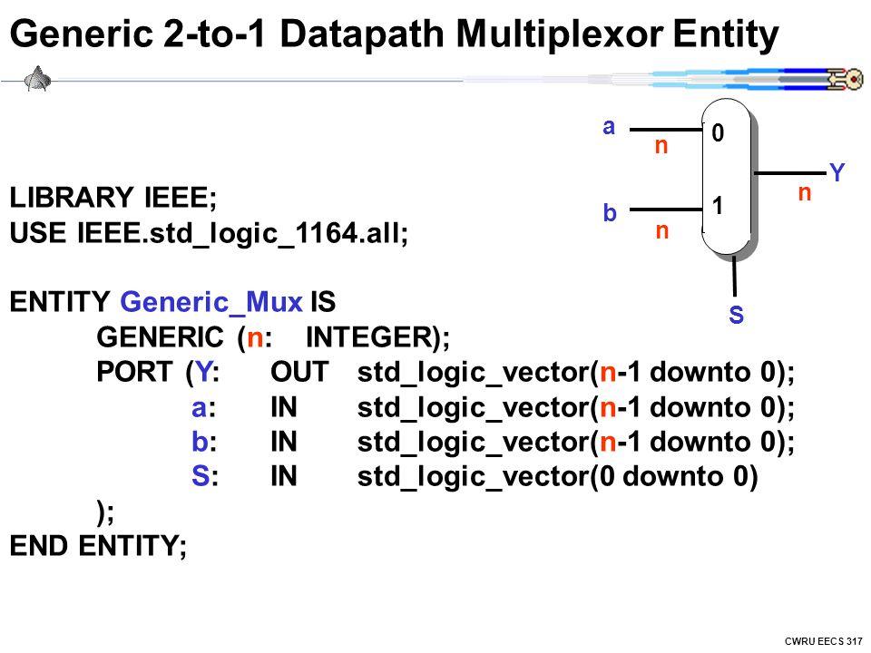 CWRU EECS 317 Generic 2-to-1 Datapath Multiplexor Entity 0101 abab S Y n n n LIBRARY IEEE; USE IEEE.std_logic_1164.all; ENTITY Generic_Mux IS GENERIC