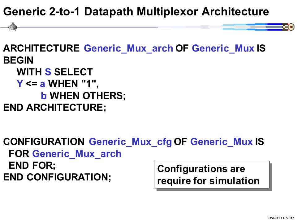 CWRU EECS 317 Generic 2-to-1 Datapath Multiplexor Architecture ARCHITECTURE Generic_Mux_arch OF Generic_Mux IS BEGIN WITH S SELECT Y <= a WHEN