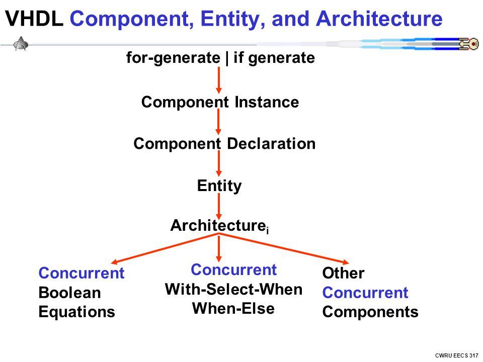 CWRU EECS 317 VHDL Component, Entity, and Architecture Entity Architecture i Other Concurrent Components Concurrent Boolean Equations Component Instan