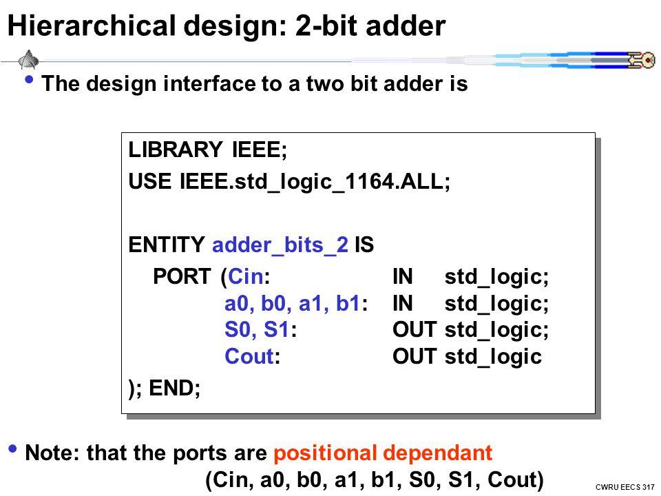 CWRU EECS 317 Hierarchical design: 2-bit adder LIBRARY IEEE; USE IEEE.std_logic_1164.ALL; ENTITY adder_bits_2 IS PORT (Cin:IN std_logic; a0, b0, a1, b