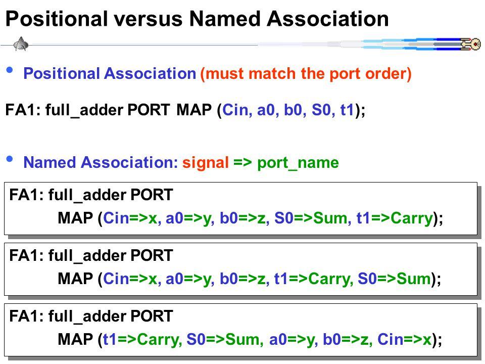 CWRU EECS 317 Positional versus Named Association FA1: full_adder PORT MAP (Cin, a0, b0, S0, t1); FA1: full_adder PORT MAP (Cin=>x, a0=>y, b0=>z, S0=>