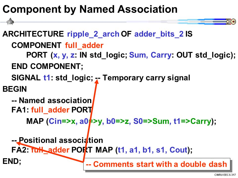 CWRU EECS 317 Component by Named Association ARCHITECTURE ripple_2_arch OF adder_bits_2 IS COMPONENT full_adder PORT (x, y, z: IN std_logic; Sum, Carr
