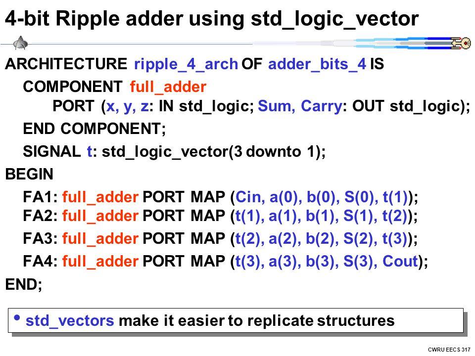 CWRU EECS 317 4-bit Ripple adder using std_logic_vector ARCHITECTURE ripple_4_arch OF adder_bits_4 IS COMPONENT full_adder PORT (x, y, z: IN std_logic
