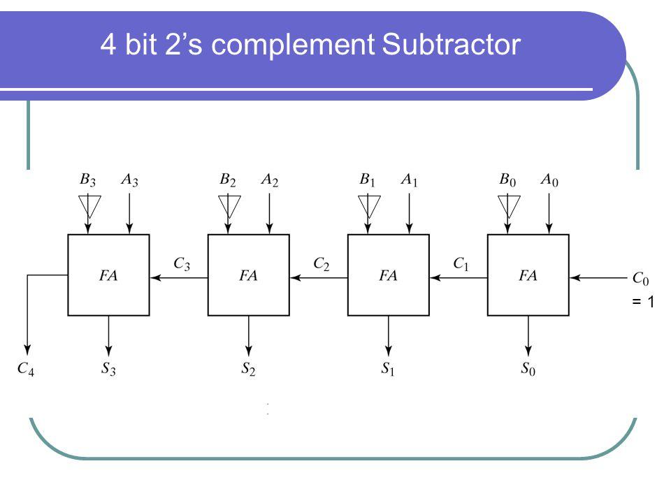 4 bit 2's complement Subtractor = 1