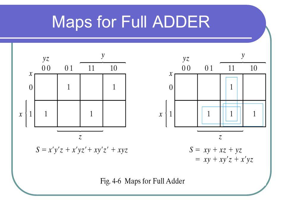 Maps for Full ADDER