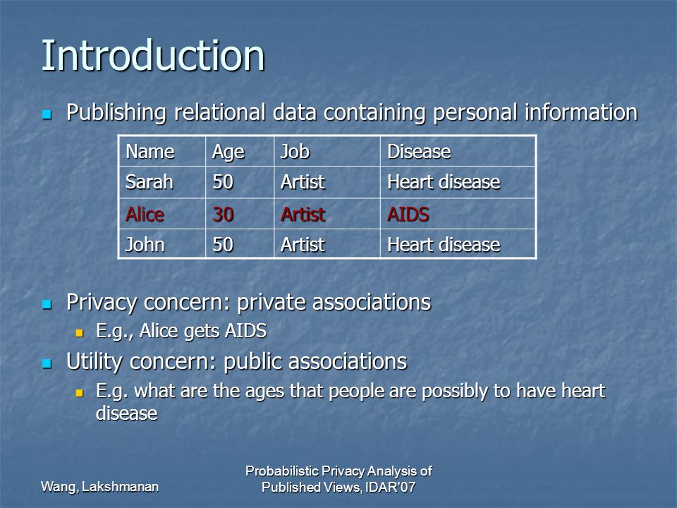 Wang, Lakshmanan Probabilistic Privacy Analysis of Published Views, IDAR 07 Introduction Publishing relational data containing personal information Publishing relational data containing personal information Privacy concern: private associations Privacy concern: private associations E.g., Alice gets AIDS E.g., Alice gets AIDS Utility concern: public associations Utility concern: public associations E.g.