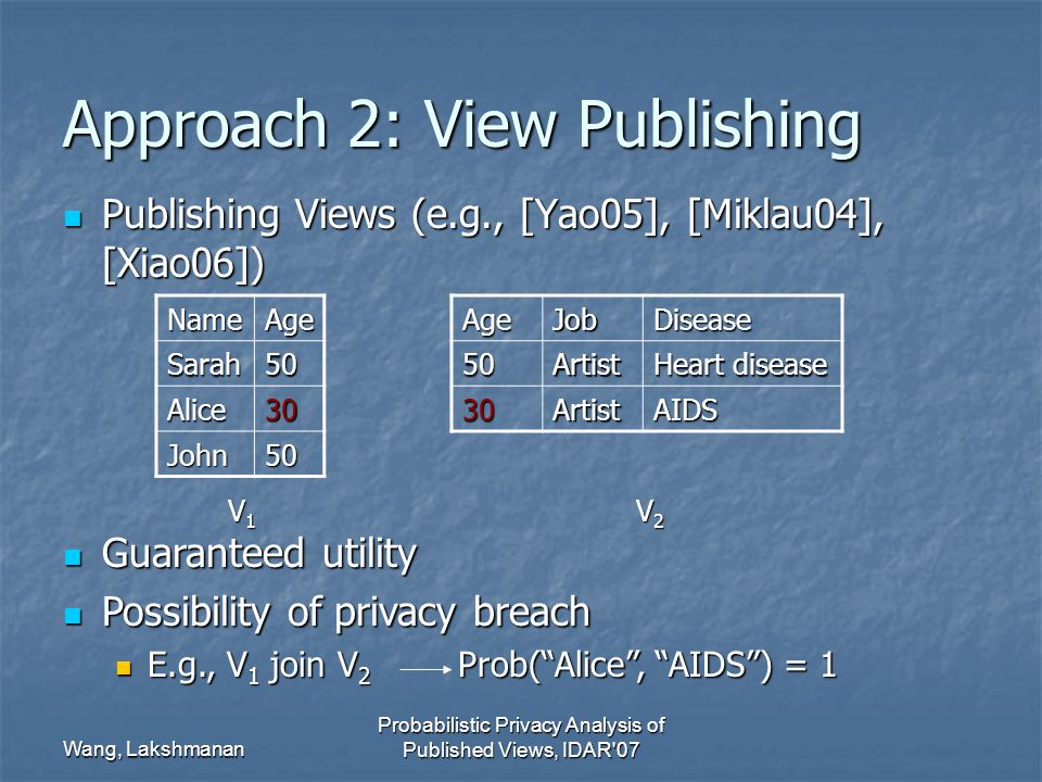Wang, Lakshmanan Probabilistic Privacy Analysis of Published Views, IDAR 07 Approach 2: View Publishing Publishing Views (e.g., [Yao05], [Miklau04], [Xiao06]) Publishing Views (e.g., [Yao05], [Miklau04], [Xiao06]) NameAge Sarah50 Alice30 John50AgeJobDisease50Artist Heart disease 30ArtistAIDS V1V1V1V1 V2V2V2V2 Guaranteed utility Guaranteed utility Possibility of privacy breach Possibility of privacy breach E.g., V 1 join V 2 Prob( Alice , AIDS ) = 1 E.g., V 1 join V 2 Prob( Alice , AIDS ) = 1