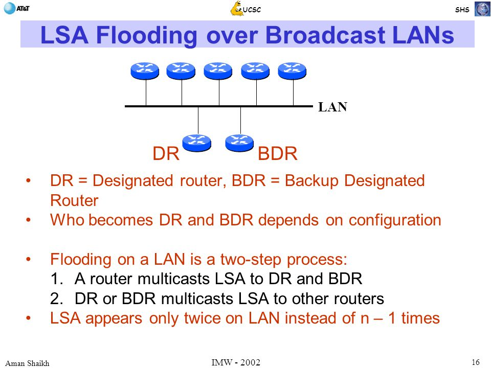 16 Aman Shaikh UCSC SHS IMW - 2002 LSA Flooding over Broadcast LANs DR = Designated router, BDR = Backup Designated Router Who becomes DR and BDR depends on configuration Flooding on a LAN is a two-step process: 1.A router multicasts LSA to DR and BDR 2.DR or BDR multicasts LSA to other routers LSA appears only twice on LAN instead of n – 1 times DRBDR LAN