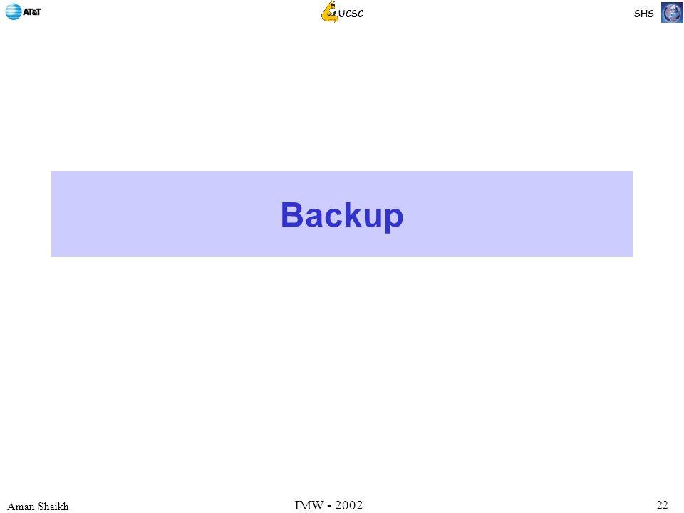 22 Aman Shaikh UCSC SHS IMW - 2002 Backup