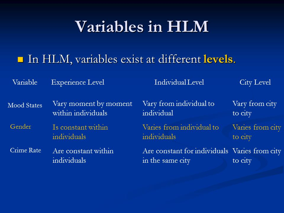 Variables in HLM In HLM, variables exist at different levels.