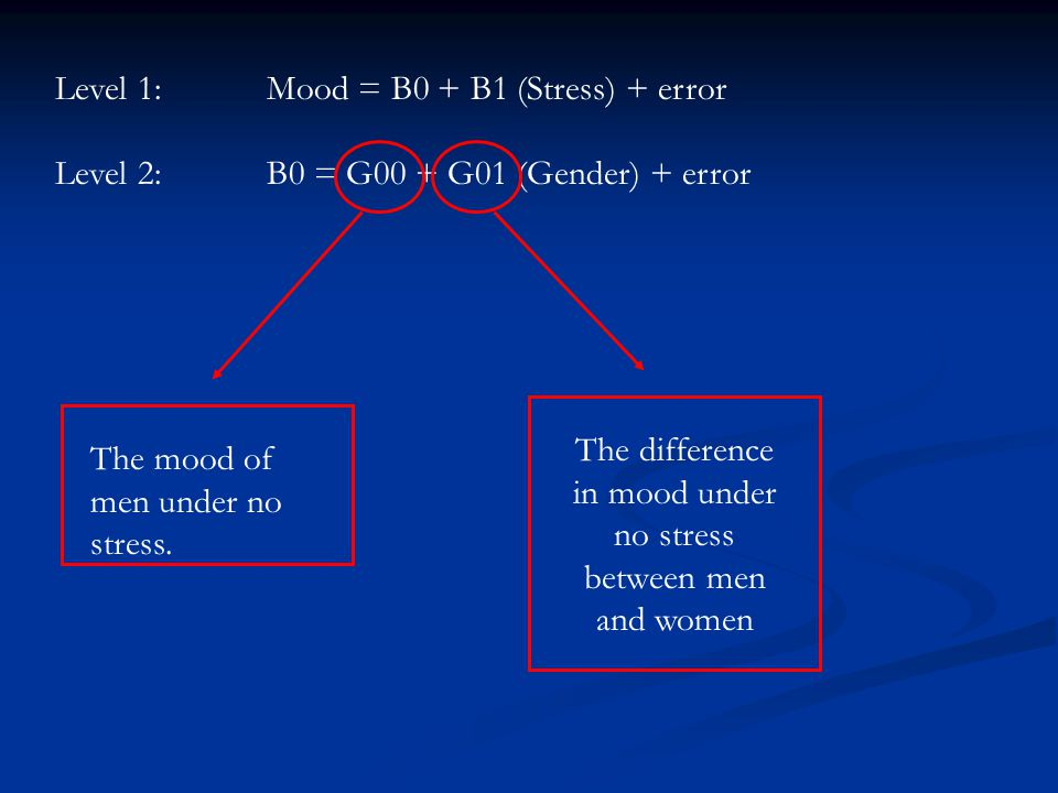 Level 1:Mood = B0 + B1 (Stress) + error Level 2:B0 = G00 + G01 (Gender) + error The mood of men under no stress.