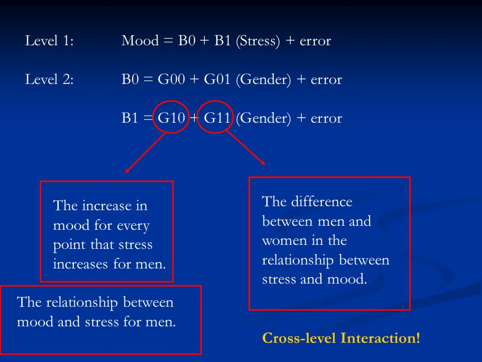 Level 1:Mood = B0 + B1 (Stress) + error Level 2:B0 = G00 + G01 (Gender) + error B1 = G10 + G11 (Gender) + error The increase in mood for every point that stress increases for men.