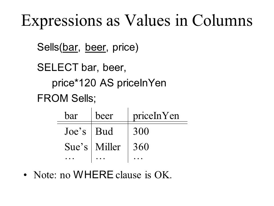 Expressions as Values in Columns Sells(bar, beer, price) SELECT bar, beer, price*120 AS priceInYen FROM Sells; barbeerpriceInYen Joe'sBud300 Sue'sMill