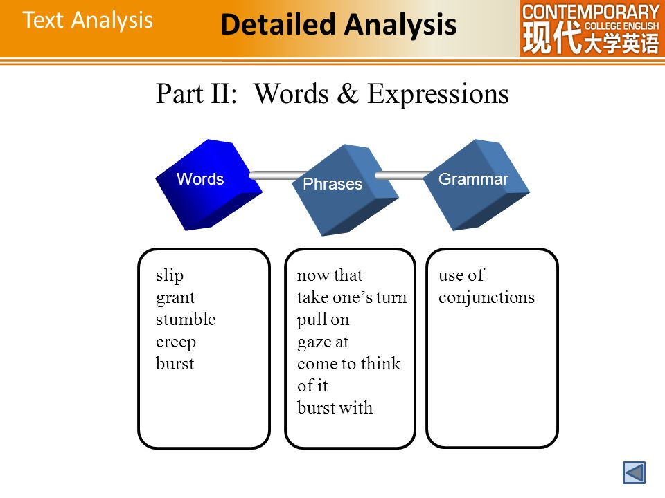 Text Analysis Detailed Analysis Words Phrases Grammar Part II: Words & Expressions now that take one's turn pull on gaze at come to think of it burst