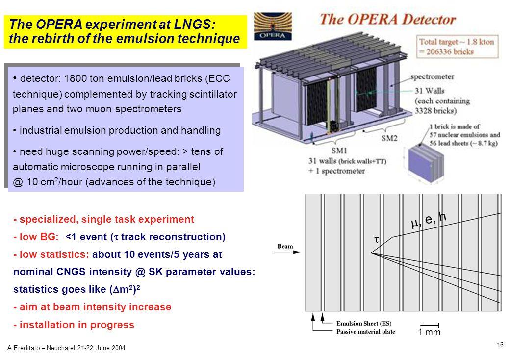 16 A.Ereditato – Neuchatel 21-22 June 2004 The OPERA experiment at LNGS: the rebirth of the emulsion technique detector: 1800 ton emulsion/lead bricks
