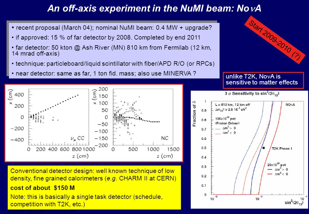 24 A.Ereditato – Neuchatel 21-22 June 2004  An off-axis experiment in the NuMI beam: No A Start 2009-2010 ( ) Conventional detector design: well known technique of low density, fine grained calorimeters (e.g.