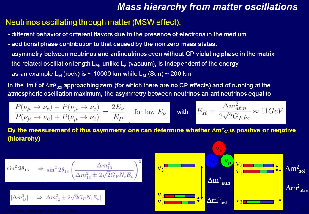 28 A.Ereditato – Neuchatel 21-22 June 2004 Neutrinos oscillating through matter (MSW effect): - different behavior of different flavors due to the pre
