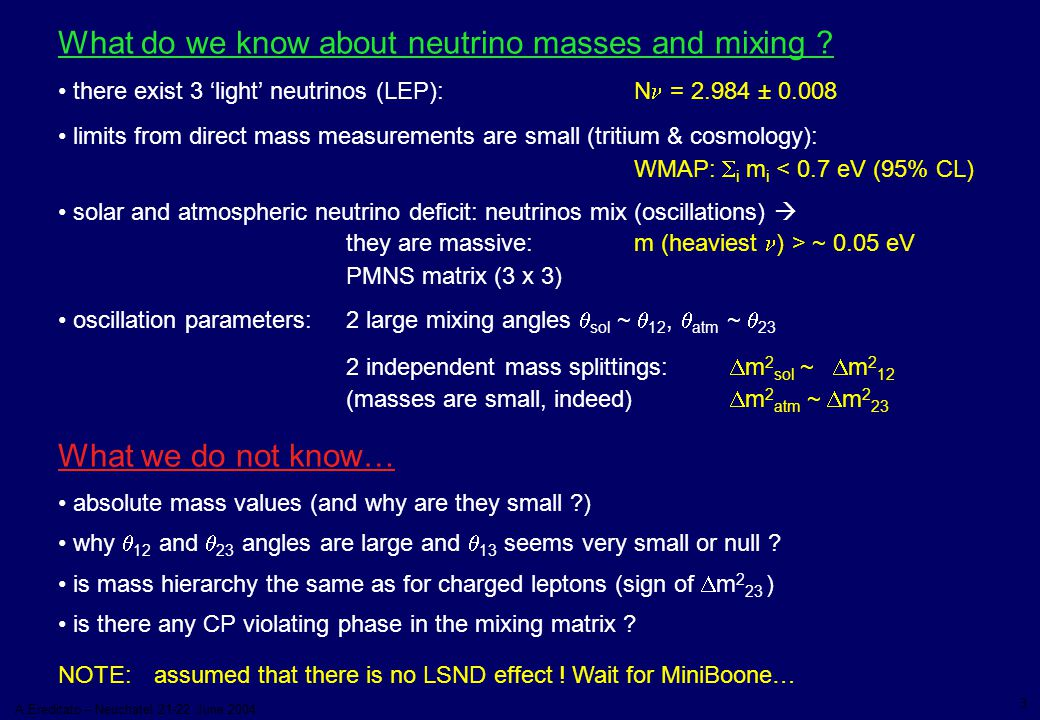3 A.Ereditato – Neuchatel 21-22 June 2004 What do we know about neutrino masses and mixing ? there exist 3 'light' neutrinos (LEP): N = 2.984 ± 0.008