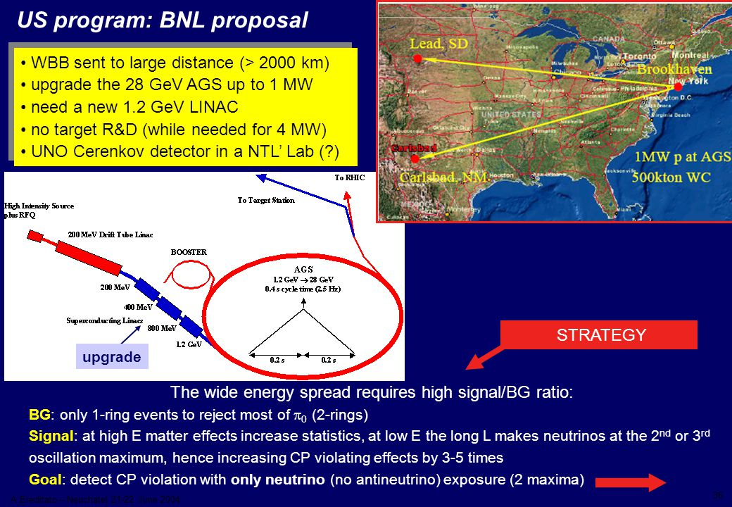 36 A.Ereditato – Neuchatel 21-22 June 2004 US program: BNL proposal WBB sent to large distance (> 2000 km) upgrade the 28 GeV AGS up to 1 MW need a new 1.2 GeV LINAC no target R&D (while needed for 4 MW) UNO Cerenkov detector in a NTL' Lab (?) WBB sent to large distance (> 2000 km) upgrade the 28 GeV AGS up to 1 MW need a new 1.2 GeV LINAC no target R&D (while needed for 4 MW) UNO Cerenkov detector in a NTL' Lab (?) The wide energy spread requires high signal/BG ratio: BG: only 1-ring events to reject most of  0 (2-rings) Signal: at high E matter effects increase statistics, at low E the long L makes neutrinos at the 2 nd or 3 rd oscillation maximum, hence increasing CP violating effects by 3-5 times Goal: detect CP violation with only neutrino (no antineutrino) exposure (2 maxima) STRATEGY upgrade