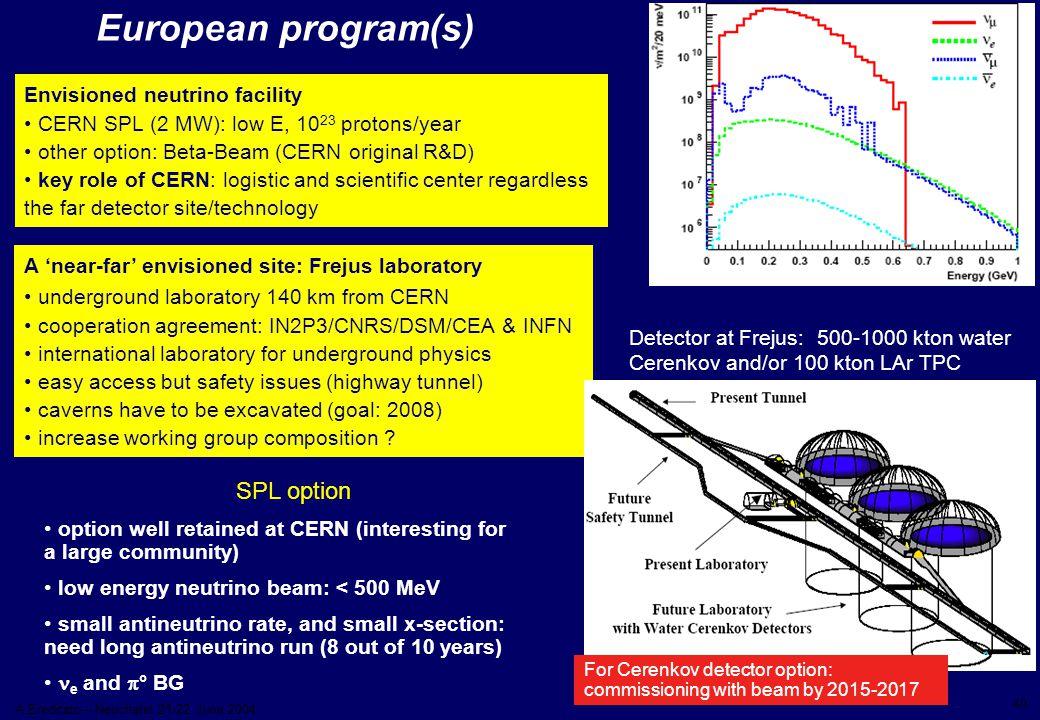 40 A.Ereditato – Neuchatel 21-22 June 2004 European program(s) A 'near-far' envisioned site: Frejus laboratory underground laboratory 140 km from CERN