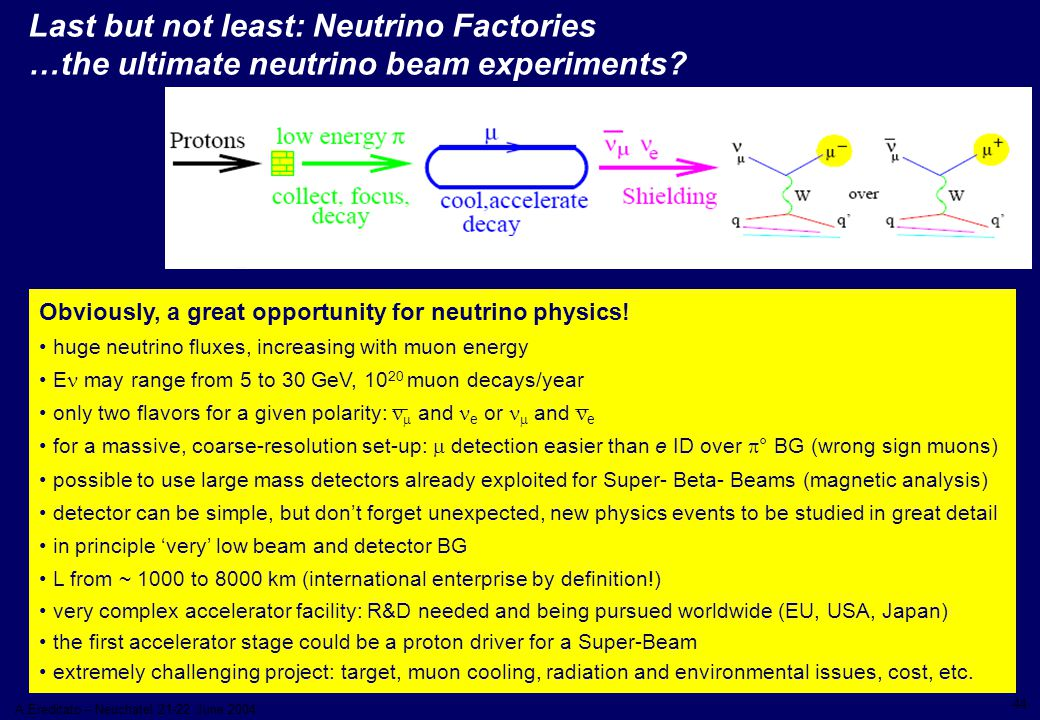 44 A.Ereditato – Neuchatel 21-22 June 2004 Last but not least: Neutrino Factories …the ultimate neutrino beam experiments? Obviously, a great opportun