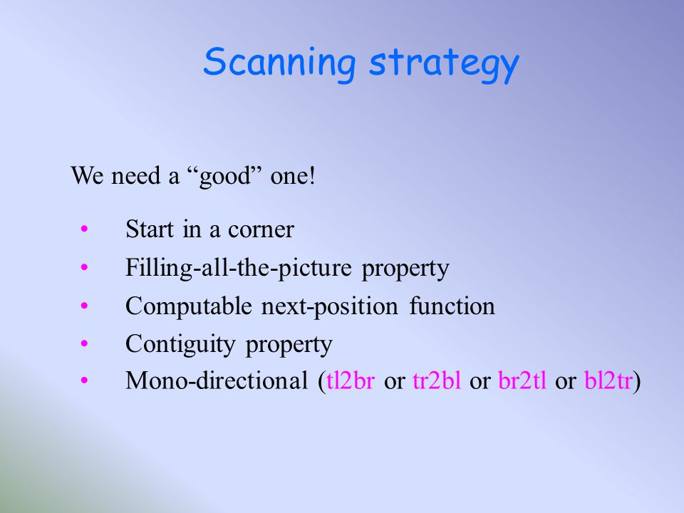 Scanning strategy We need a good one.