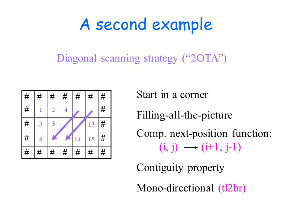 A second example Diagonal scanning strategy ( 2OTA ) ####### ## ## ## ####### 12 3 4 5 6 13 1415 Filling-all-the-picture Start in a corner Comp.