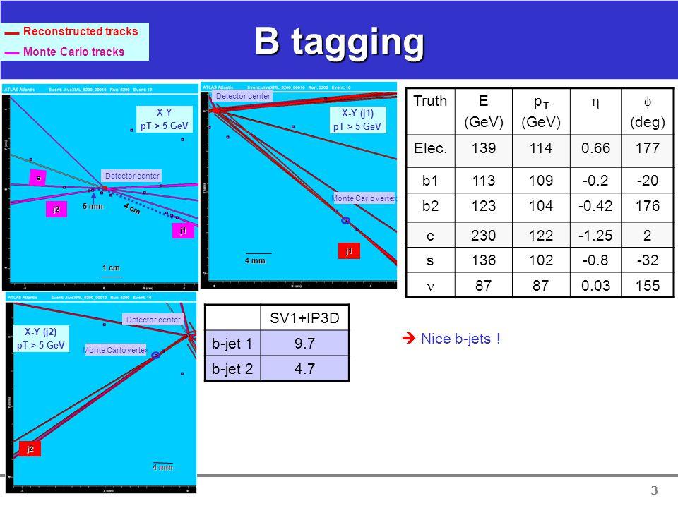 3 B tagging X-Y pT > 5 GeV X-Y (j1) pT > 5 GeV X-Y (j2) pT > 5 GeV Detector center j2 j1 e 4 cm 5 mm Monte Carlo vertex j1 j2 Detector center Reconstructed tracks Monte Carlo tracks 1 cm 4 mm SV1+IP3D b-jet 19.7 b-jet 24.7 TruthE (GeV) p T (GeV)  (deg) Elec.1391140.66177 b1113109-0.2-20 b2123104-0.42176 c230122-1.252 s136102-0.8-32 87 0.03155   Nice b-jets !