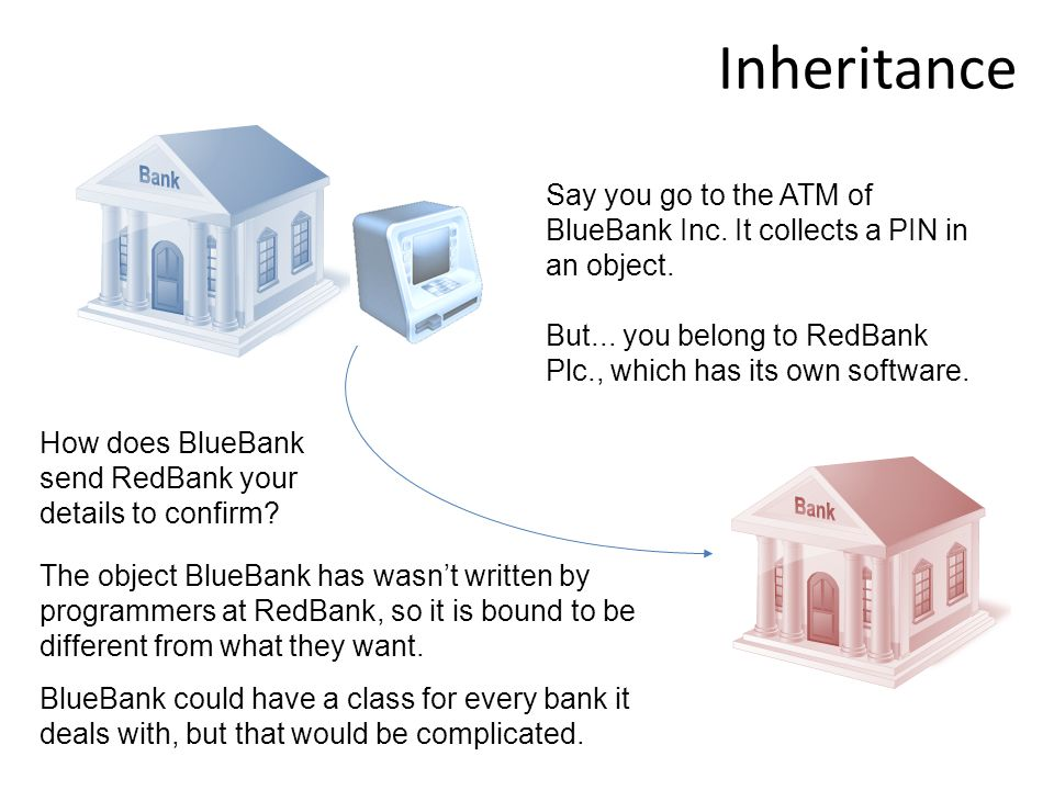 Inheritance Say you go to the ATM of BlueBank Inc.
