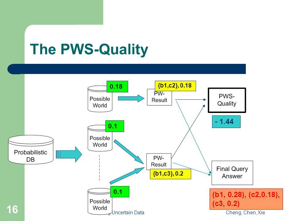 Cleaning Uncertain DataCheng, Chen, Xie 16 The PWS-Quality (b1, 0.28), (c2,0.18), (c3, 0.2) 0.18 0.1 {b1,c2}, 0.18 {b1,c3}, 0.2 - 1.44