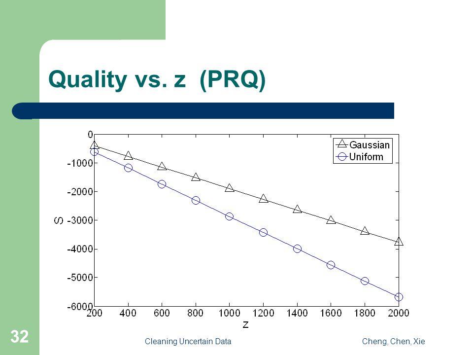Cleaning Uncertain DataCheng, Chen, Xie 32 Quality vs. z (PRQ)