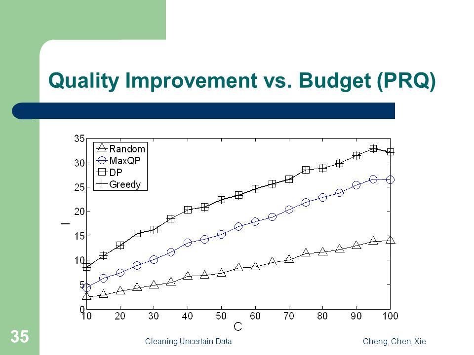 Cleaning Uncertain DataCheng, Chen, Xie 35 Quality Improvement vs. Budget (PRQ)