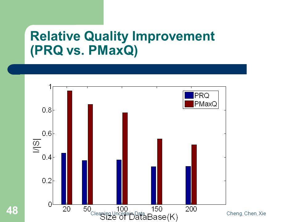 Cleaning Uncertain DataCheng, Chen, Xie 48 Relative Quality Improvement (PRQ vs. PMaxQ)