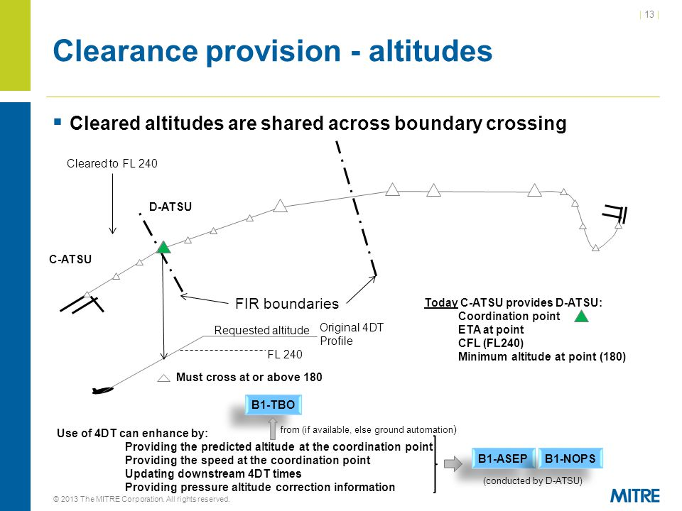 | 13 | Clearance provision - altitudes  Cleared altitudes are shared across boundary crossing © 2013 The MITRE Corporation.