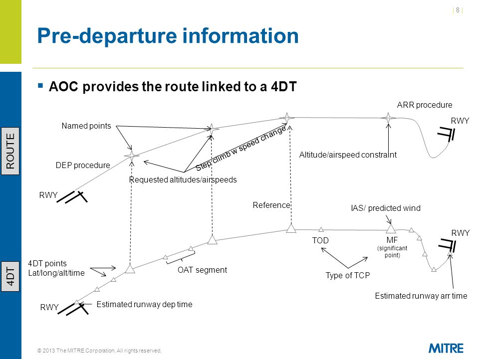 | 8 || 8 | Pre-departure information  AOC provides the route linked to a 4DT © 2013 The MITRE Corporation.